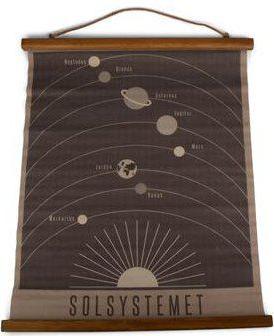 Skoleplan Solsystemet